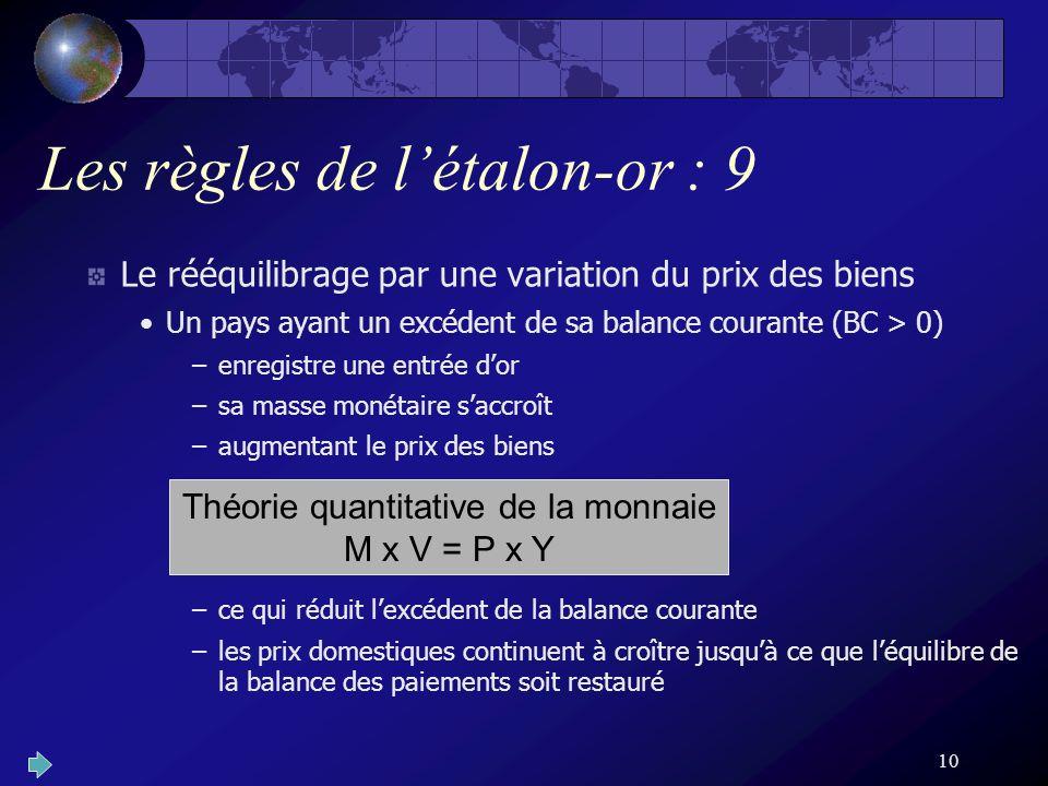 10 Les règles de létalon-or : 9 Le rééquilibrage par une variation du prix des biens Un pays ayant un excédent de sa balance courante (BC > 0) –enregi