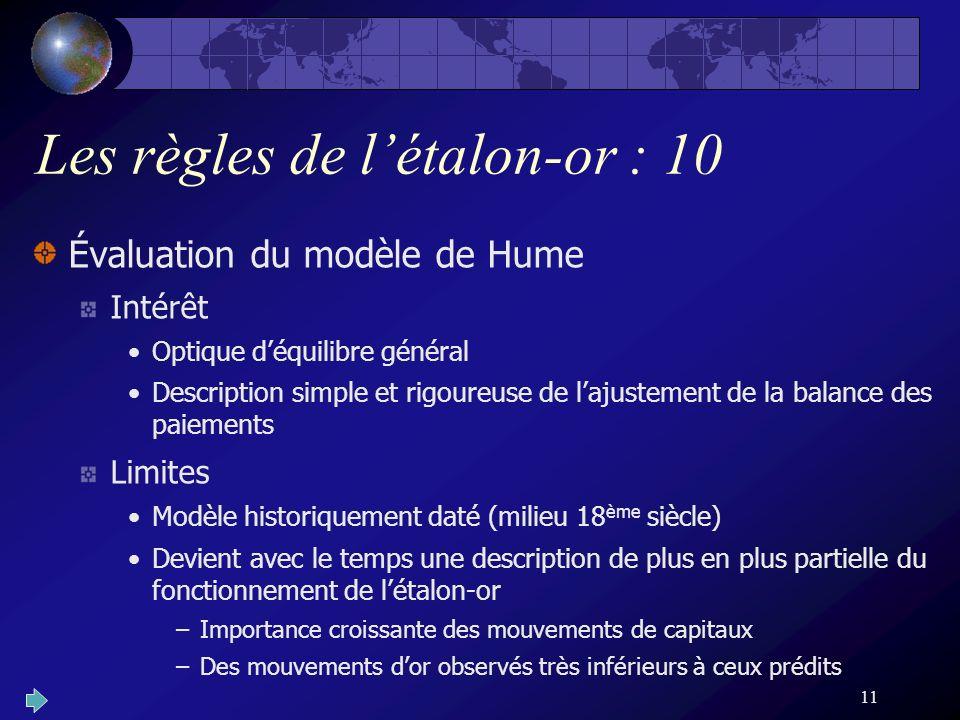 11 Les règles de létalon-or : 10 Évaluation du modèle de Hume Intérêt Optique déquilibre général Description simple et rigoureuse de lajustement de la