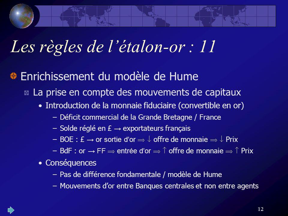 12 Les règles de létalon-or : 11 Enrichissement du modèle de Hume La prise en compte des mouvements de capitaux Introduction de la monnaie fiduciaire