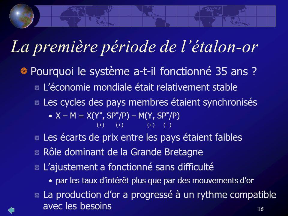 16 La première période de létalon-or Pourquoi le système a-t-il fonctionné 35 ans ? Léconomie mondiale était relativement stable Les cycles des pays m