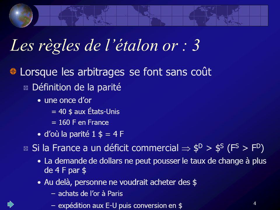 4 Les règles de létalon or : 3 Lorsque les arbitrages se font sans coût Définition de la parité une once dor = 40 $ aux États-Unis = 160 F en France doù la parité 1 $ = 4 F Si la France a un déficit commercial $ D > $ S (F S > F D ) La demande de dollars ne peut pousser le taux de change à plus de 4 F par $ Au delà, personne ne voudrait acheter des $ –achats de lor à Paris –expédition aux E-U puis conversion en $