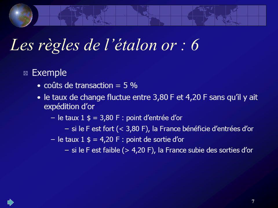 7 Les règles de létalon or : 6 Exemple coûts de transaction = 5 % le taux de change fluctue entre 3,80 F et 4,20 F sans quil y ait expédition dor –le taux 1 $ = 3,80 F : point dentrée dor –si le F est fort (< 3,80 F), la France bénéficie dentrées dor –le taux 1 $ = 4,20 F : point de sortie dor –si le F est faible (> 4,20 F), la France subie des sorties dor
