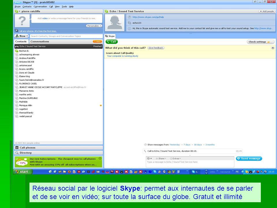 Réseau social par le logiciel Skype: permet aux internautes de se parler et de se voir en vidéo; sur toute la surface du globe.