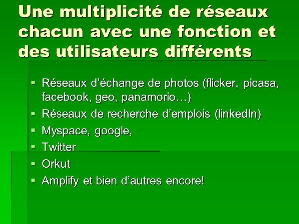 Une multiplicité de réseaux chacun avec une fonction et des utilisateurs différents Réseaux déchange de photos (flicker, picasa, facebook, geo, panamorio…) Réseaux déchange de photos (flicker, picasa, facebook, geo, panamorio…) Réseaux de recherche demplois (linkedIn) Réseaux de recherche demplois (linkedIn) Myspace, google, Myspace, google, Twitter Twitter Orkut Orkut Amplify et bien dautres encore.