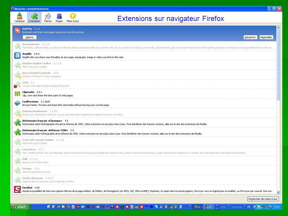 Extensions sur navigateur Firefox