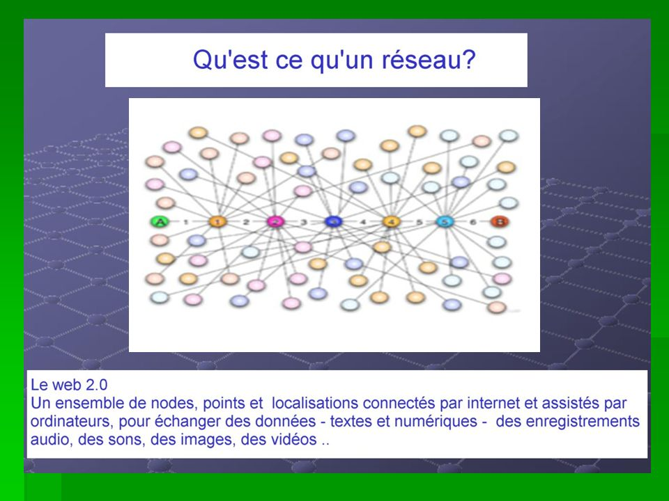 Un réseau très simple reliant 10 internautes qui échangent données, textes, sons, images et vidéos
