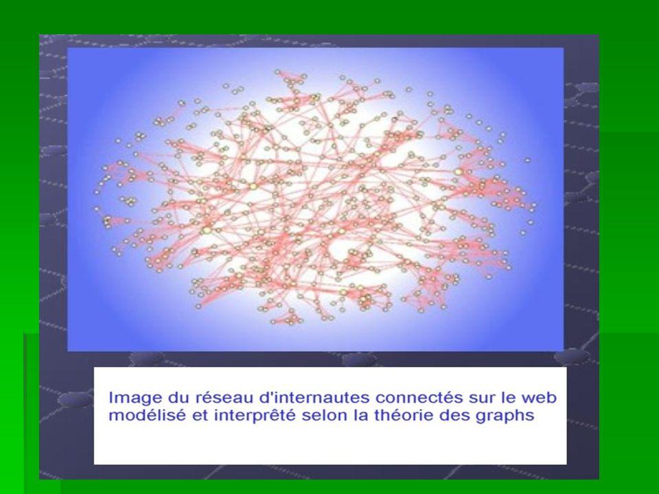 AuthorStream: un réseau social de partage de ppt et pps sur le web Ce ppt a été converti par cette application