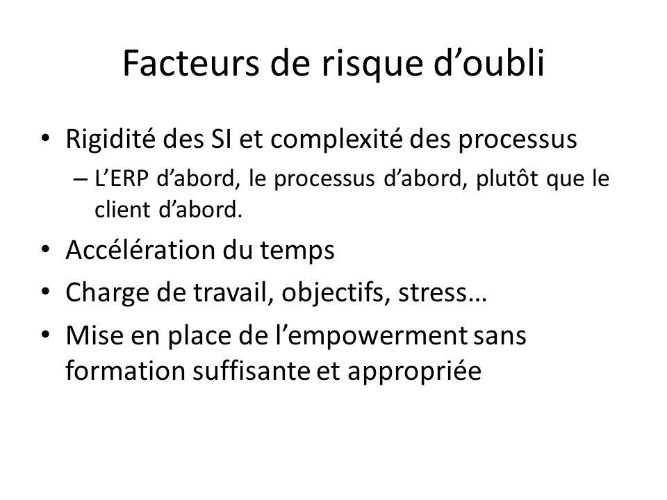 Rigidité des SI et complexité des processus – LERP dabord, le processus dabord, plutôt que le client dabord.