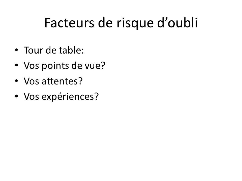 Tour de table: Vos points de vue Vos attentes Vos expériences Facteurs de risque doubli