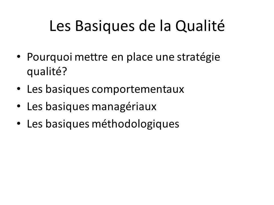Les Basiques de la Qualité Pourquoi mettre en place une stratégie qualité.