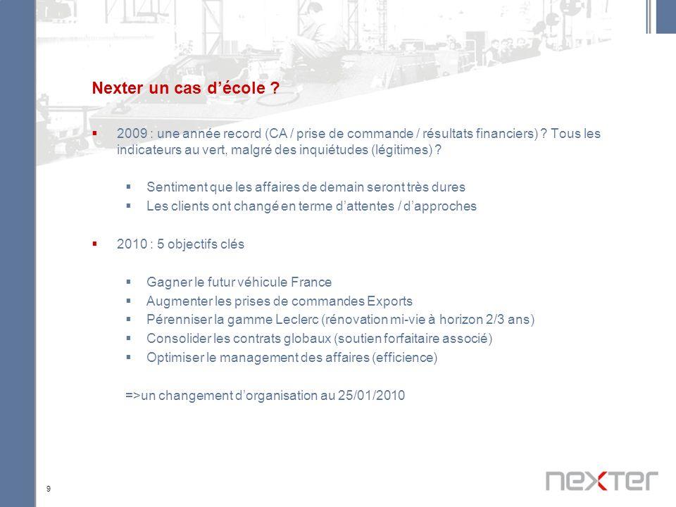 9 Nexter un cas décole . 2009 : une année record (CA / prise de commande / résultats financiers) .