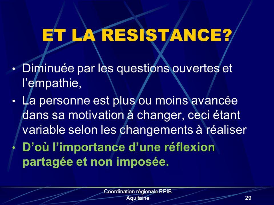 Coordination régionale RPIB Aquitaine29 ET LA RESISTANCE? Diminuée par les questions ouvertes et lempathie, La personne est plus ou moins avancée dans