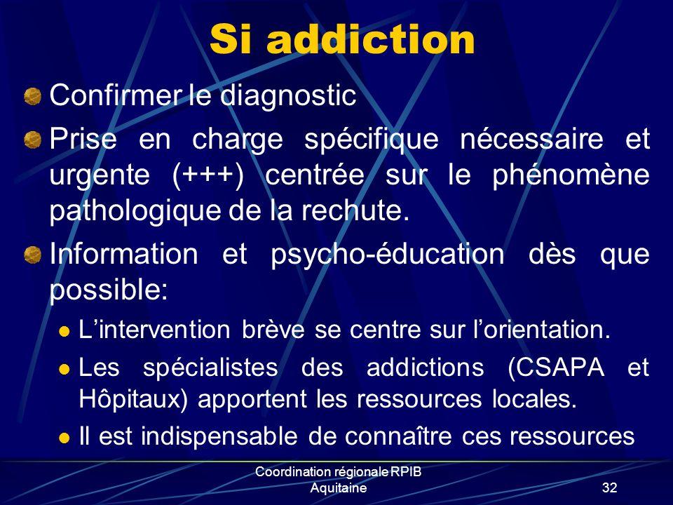 Si addiction Confirmer le diagnostic Prise en charge spécifique nécessaire et urgente (+++) centrée sur le phénomène pathologique de la rechute. Infor