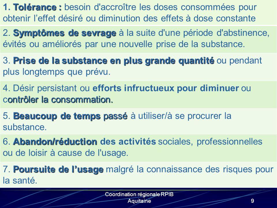 Coordination régionale RPIB Aquitaine20 FEED BACK (1) Aborder les consommations et/ou les comportements avec des questions standardisées Résumer « Si jai bien compris ce que vous mavez dit, vous consommez……….cest bien ça.