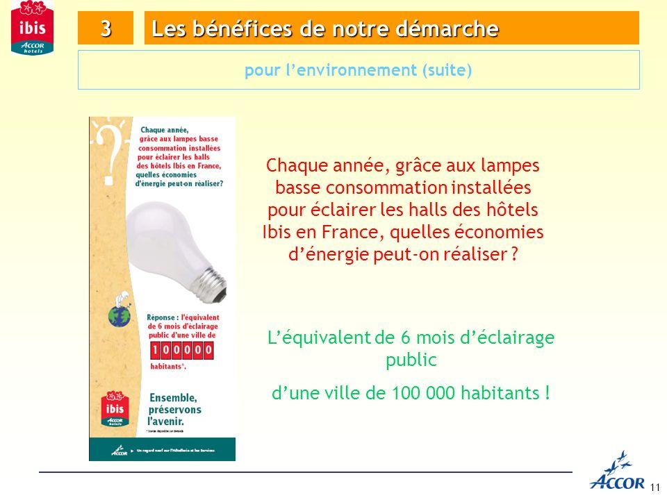 11 Chaque année, grâce aux lampes basse consommation installées pour éclairer les halls des hôtels Ibis en France, quelles économies dénergie peut-on réaliser .