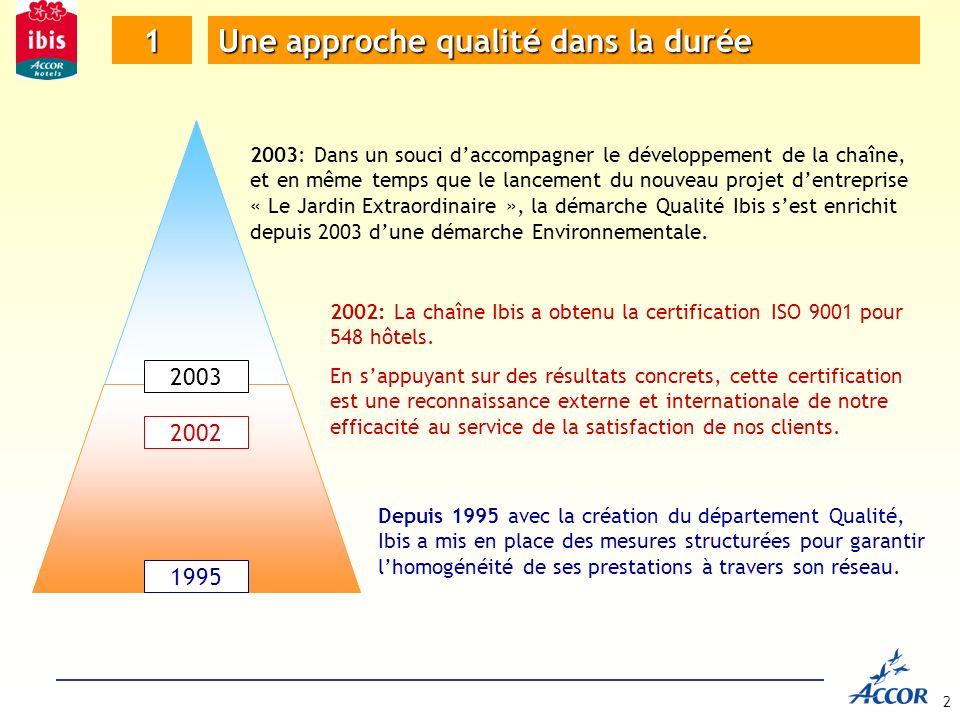 2 1 Une approche qualité dans la durée 1995 2002 2003 2003: Dans un souci daccompagner le développement de la chaîne, et en même temps que le lancement du nouveau projet dentreprise « Le Jardin Extraordinaire », la démarche Qualité Ibis sest enrichit depuis 2003 dune démarche Environnementale.