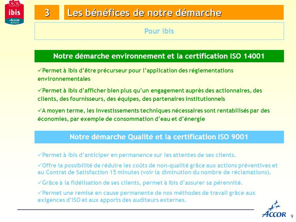 9 3 Les bénéfices de notre démarche Pour Ibis Notre démarche environnement et la certification ISO 14001 Permet à Ibis dêtre précurseur pour lapplication des réglementations environnementales Permet à Ibis dafficher bien plus quun engagement auprès des actionnaires, des clients, des fournisseurs, des équipes, des partenaires institutionnels A moyen terme, les investissements techniques nécessaires sont rentabilisés par des économies, par exemple de consommation deau et dénergie Notre démarche Qualité et la certification ISO 9001 Permet à Ibis danticiper en permanence sur les attentes de ses clients.