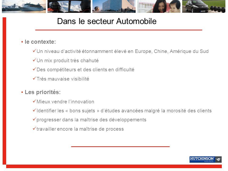Dans le secteur Automobile le contexte: Un niveau dactivité étonnamment élevé en Europe, Chine, Amérique du Sud Un mix produit très chahuté Des compét