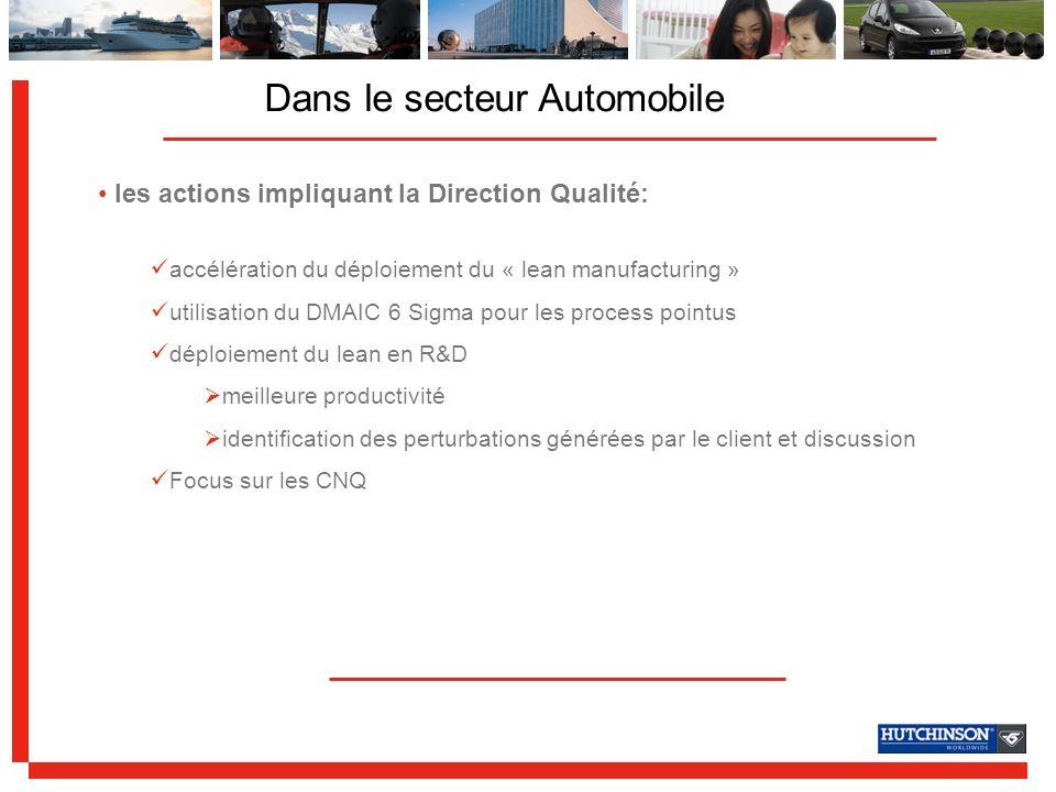 Dans le secteur Automobile les actions impliquant la Direction Qualité: accélération du déploiement du « lean manufacturing » utilisation du DMAIC 6 S