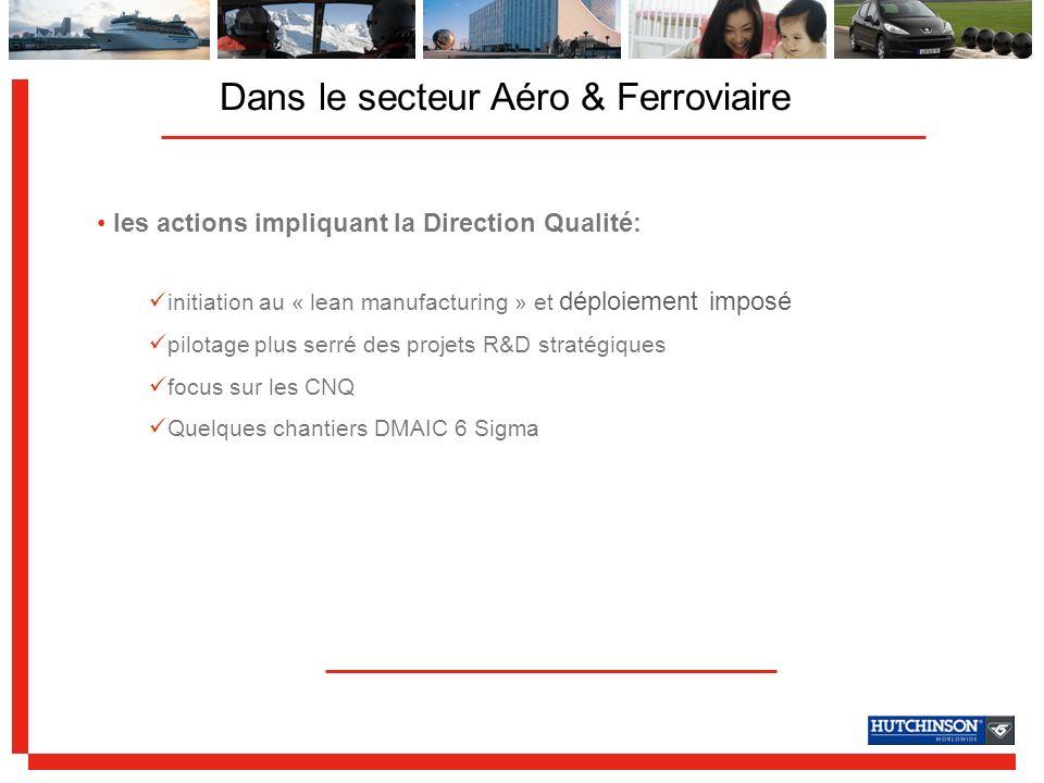 Dans le secteur Aéro & Ferroviaire les actions impliquant la Direction Qualité: initiation au « lean manufacturing » et déploiement imposé pilotage pl