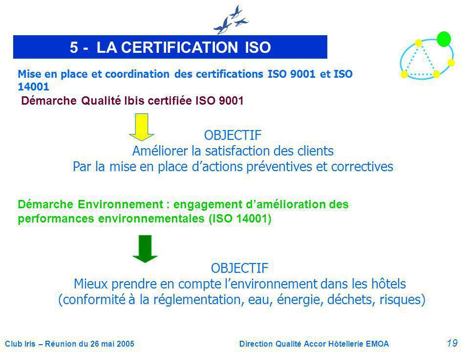 19 Club Iris – Réunion du 26 mai 2005Direction Qualité Accor Hôtellerie EMOA 5 - LA CERTIFICATION ISO Mise en place et coordination des certifications ISO 9001 et ISO 14001 Démarche Qualité Ibis certifiée ISO 9001 OBJECTIF Améliorer la satisfaction des clients Par la mise en place dactions préventives et correctives Démarche Environnement : engagement damélioration des performances environnementales (ISO 14001) OBJECTIF Mieux prendre en compte lenvironnement dans les hôtels (conformité à la réglementation, eau, énergie, déchets, risques)