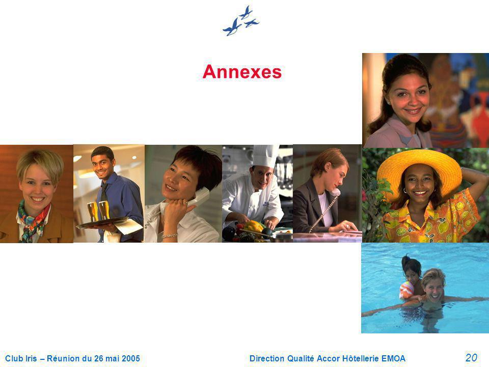 20 Club Iris – Réunion du 26 mai 2005Direction Qualité Accor Hôtellerie EMOA Annexes