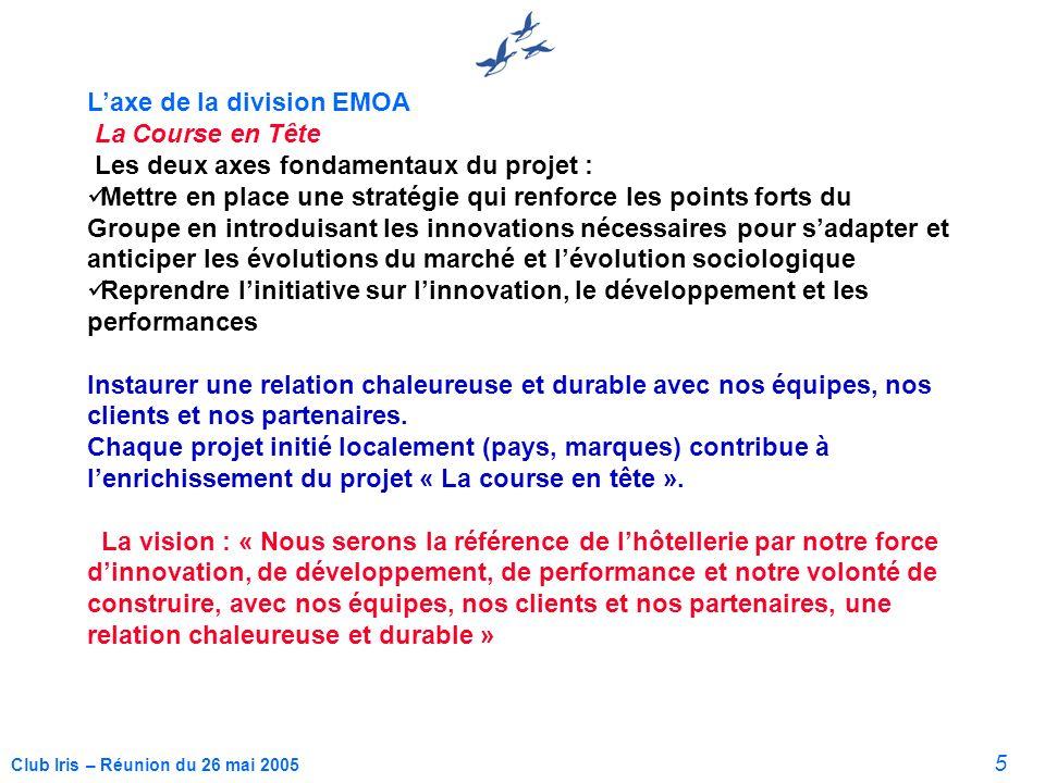5 Club Iris – Réunion du 26 mai 2005 Laxe de la division EMOA La Course en Tête Les deux axes fondamentaux du projet : Mettre en place une stratégie q