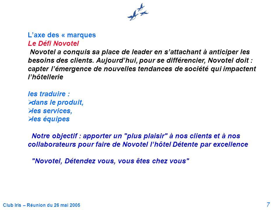 7 Club Iris – Réunion du 26 mai 2005 Laxe des « marques Le Défi Novotel Novotel a conquis sa place de leader en sattachant à anticiper les besoins des clients.