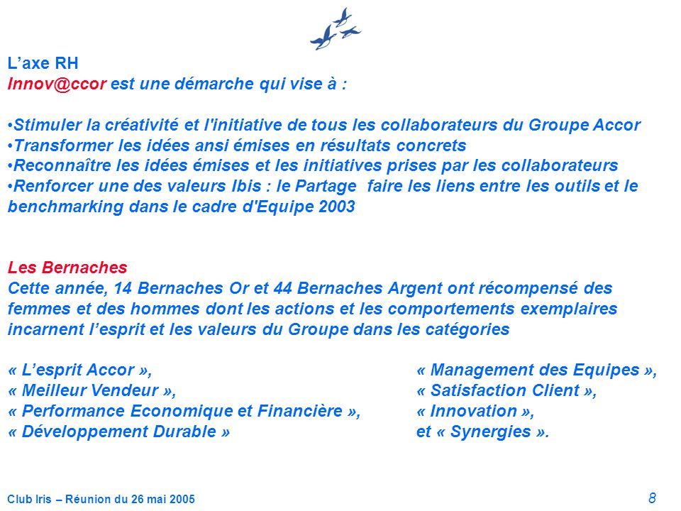 8 Club Iris – Réunion du 26 mai 2005 Laxe RH Innov@ccor est une démarche qui vise à : Stimuler la créativité et l'initiative de tous les collaborateur