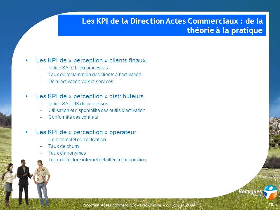 10 Direction Actes commerciaux – Eric Oiknine – 28 janvier 2009 Les KPI de « perception » clients finaux –Indice SATCLI du processus –Taux de réclamat