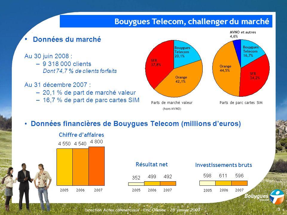 3 Direction Actes commerciaux – Eric Oiknine – 28 janvier 2009 Données du marché Au 30 juin 2008 : –9 318 000 clients Dont 74,7 % de clients forfaits