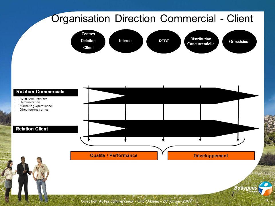 7 Direction Actes commerciaux – Eric Oiknine – 28 janvier 2009 7 Organisation Direction Commercial - Client Centres Relation Client Internet RCBT Dist