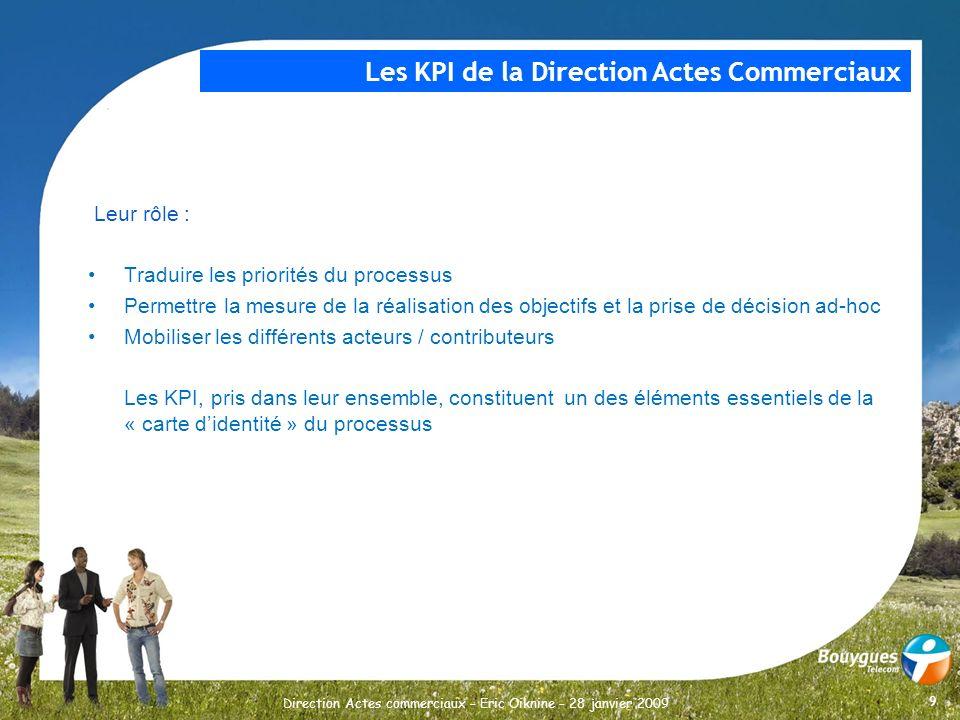 9 Direction Actes commerciaux – Eric Oiknine – 28 janvier 2009 Leur rôle : Traduire les priorités du processus Permettre la mesure de la réalisation d