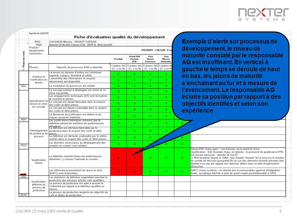 Club IRIS 25 mars 2009 Alerte et Qualité5 Exemple dalerte sur processus de développement, le niveau de maturité constaté par le responsable AQ est insuffisant.
