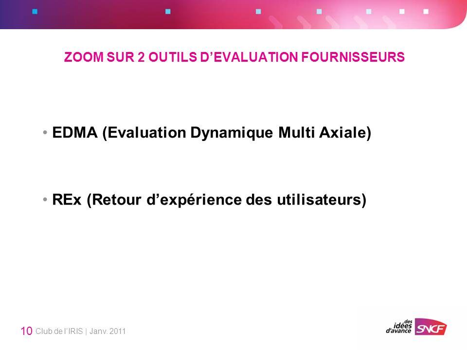 Club de lIRIS | Janv. 2011 10 ZOOM SUR 2 OUTILS DEVALUATION FOURNISSEURS EDMA (Evaluation Dynamique Multi Axiale) REx (Retour dexpérience des utilisat