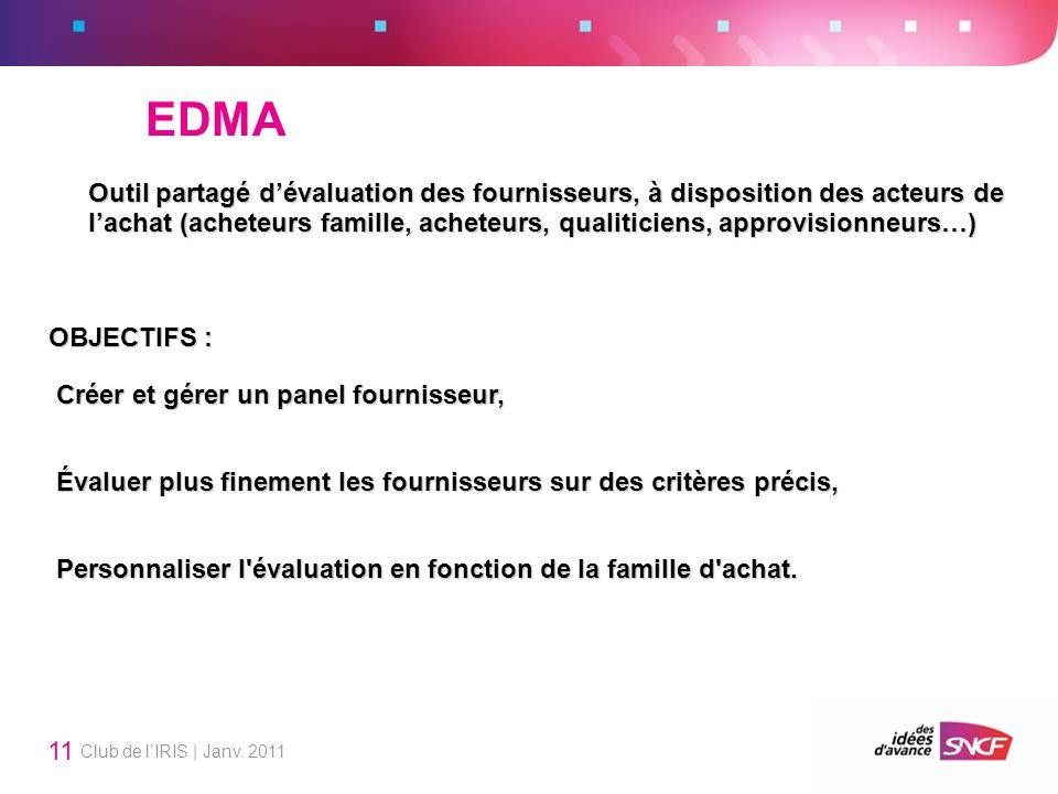 Club de lIRIS | Janv. 2011 11 EDMA Outil partagé dévaluation des fournisseurs, à disposition des acteurs de lachat (acheteurs famille, acheteurs, qual