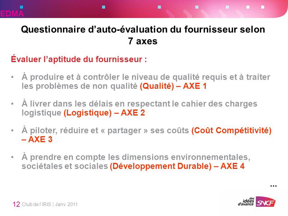 Club de lIRIS | Janv. 2011 12 Questionnaire dauto-évaluation du fournisseur selon 7 axes Évaluer laptitude du fournisseur : À produire et à contrôler