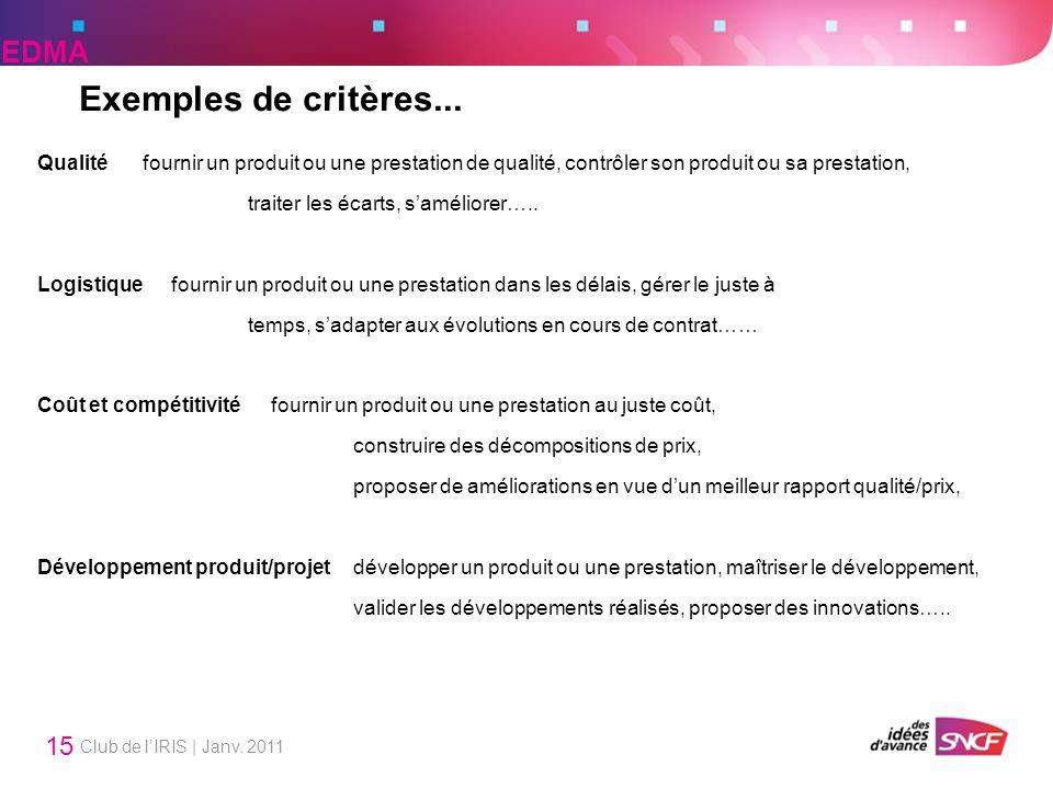 Club de lIRIS | Janv. 2011 15 Qualitéfournir un produit ou une prestation de qualité, contrôler son produit ou sa prestation, traiter les écarts, samé