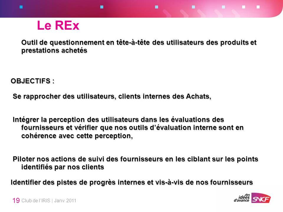 Club de lIRIS | Janv. 2011 19 Le REx Outil de questionnement en tête-à-tête des utilisateurs des produits et prestations achetés OBJECTIFS : Se rappro