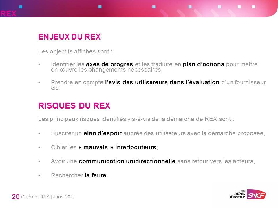Club de lIRIS | Janv. 2011 20 ENJEUX DU REX Les objectifs affichés sont : -Identifier les axes de progrès et les traduire en plan dactions pour mettre