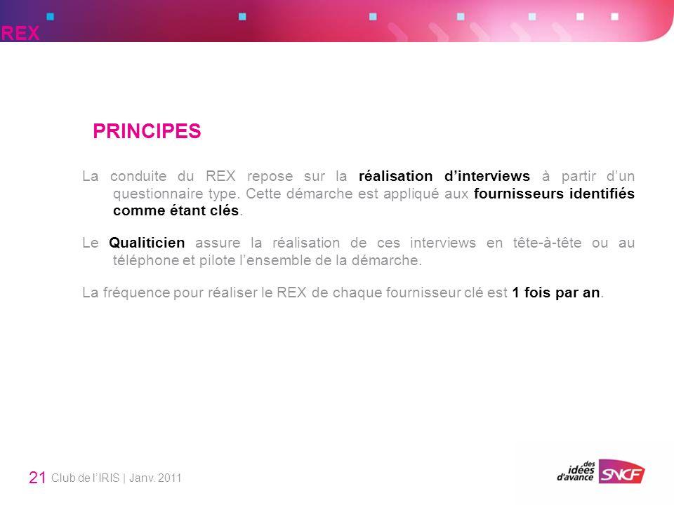 Club de lIRIS | Janv. 2011 21 PRINCIPES La conduite du REX repose sur la réalisation dinterviews à partir dun questionnaire type. Cette démarche est a