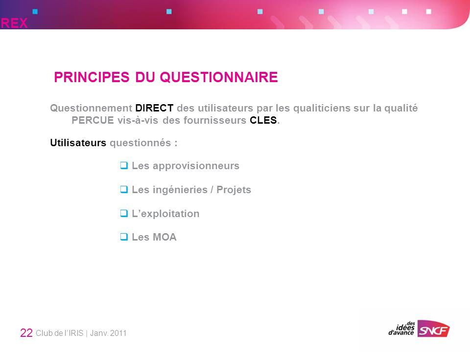 Club de lIRIS | Janv. 2011 22 PRINCIPES DU QUESTIONNAIRE Questionnement DIRECT des utilisateurs par les qualiticiens sur la qualité PERCUE vis-à-vis d