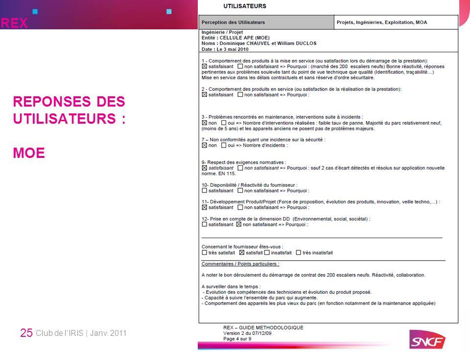 Club de lIRIS | Janv. 2011 25 REPONSES DES UTILISATEURS : MOE REX
