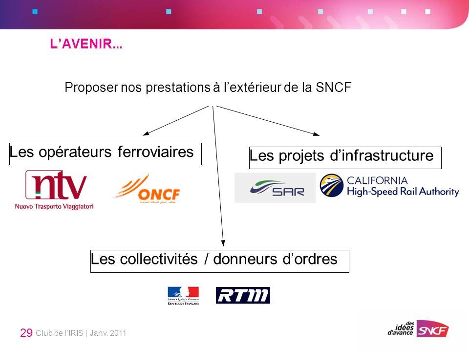 Club de lIRIS | Janv. 2011 29 LAVENIR... Proposer nos prestations à lextérieur de la SNCF Les opérateurs ferroviaires Les projets dinfrastructure Les