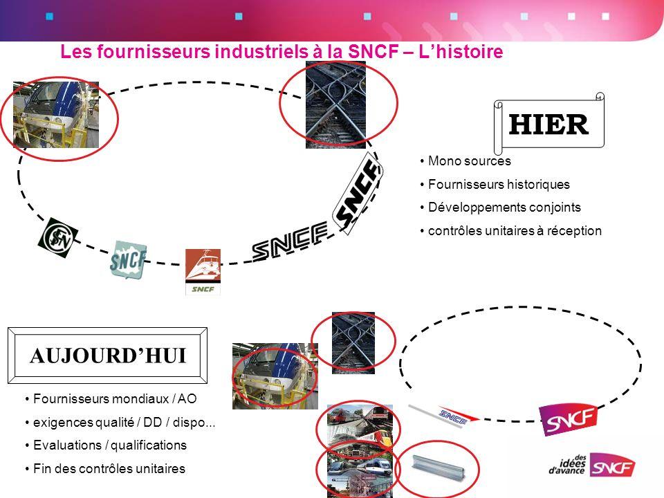 Club de lIRIS | Janv. 2011 3 Les fournisseurs industriels à la SNCF – Lhistoire HIER AUJOURDHUI Mono sources Fournisseurs historiques Développements c