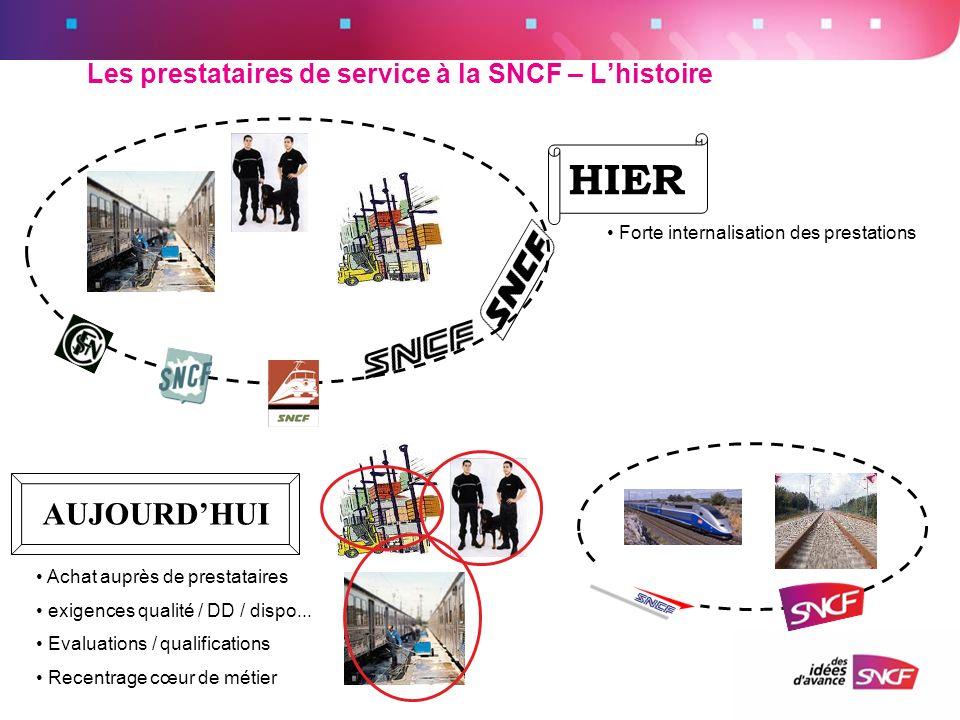 Club de lIRIS | Janv. 2011 4 Les prestataires de service à la SNCF – Lhistoire HIER AUJOURDHUI Forte internalisation des prestations Achat auprès de p