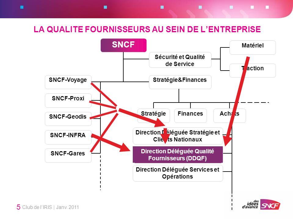 Club de lIRIS | Janv. 2011 5 LA QUALITE FOURNISSEURS AU SEIN DE LENTREPRISE SNCF SNCF-Proxi SNCF-Voyage SNCF-Geodis SNCF-INFRA SNCF-Gares Stratégie&Fi