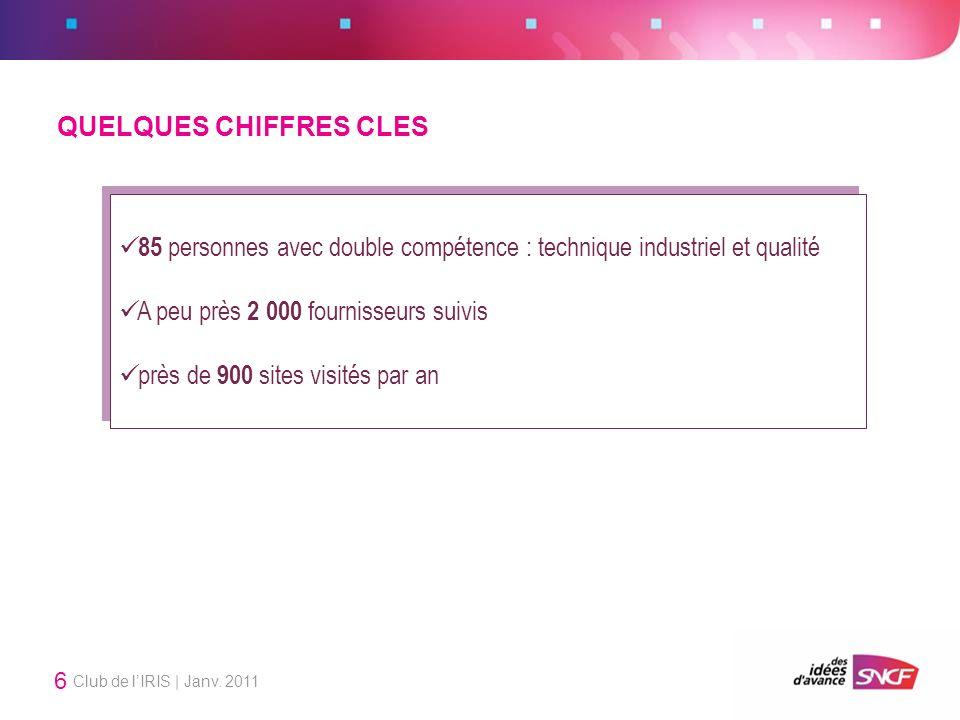 Club de lIRIS | Janv. 2011 6 QUELQUES CHIFFRES CLES 85 personnes avec double compétence : technique industriel et qualité A peu près 2 000 fournisseur