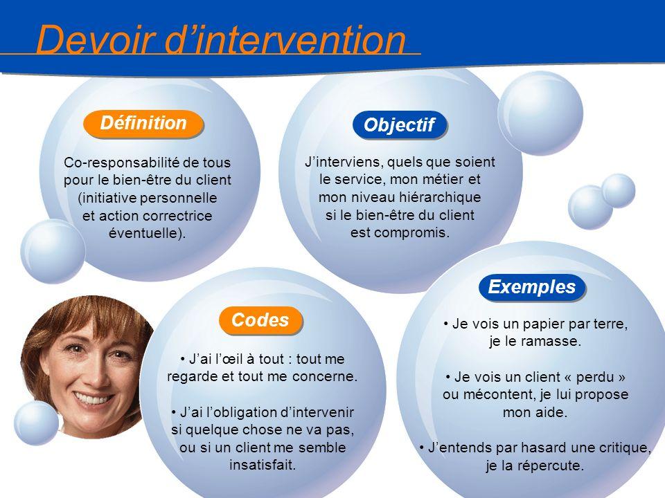 10 Devoir dintervention Co-responsabilité de tous pour le bien-être du client (initiative personnelle et action correctrice éventuelle). Jinterviens,