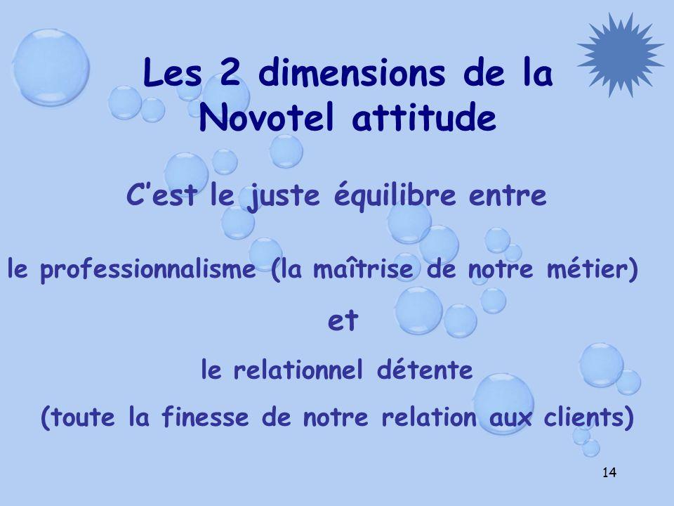 14 Les 2 dimensions de la Novotel attitude Cest le juste équilibre entre le professionnalisme (la maîtrise de notre métier) et le relationnel détente